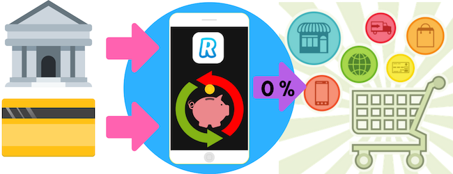 Revolut schopping low exchange rate
